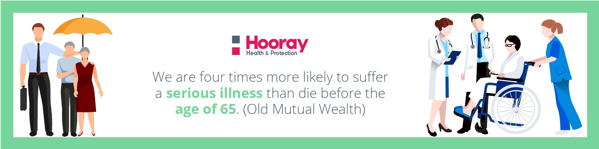 Dread Disease Insurance