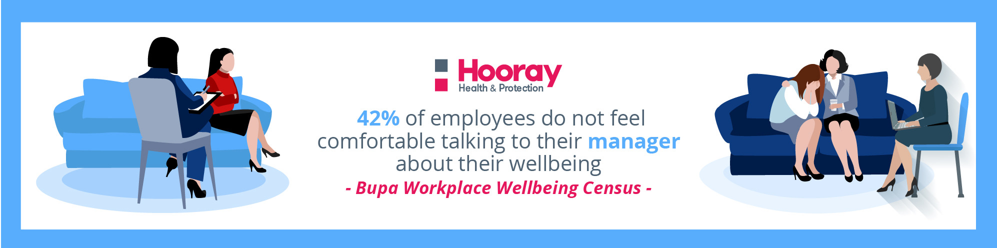 Company Health Insurance Workplace Wellbeing