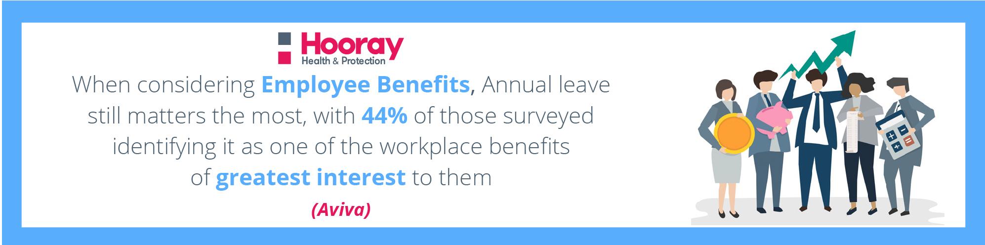 Employee Benefits UK